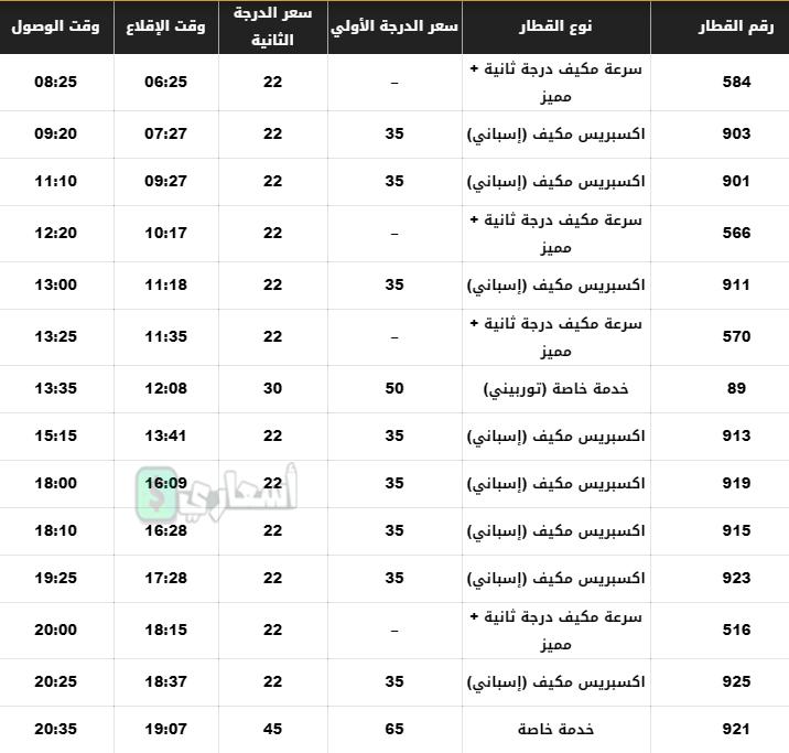 جدولمواعيدالقطارات منطنطاإلى الإسكندرية العادي