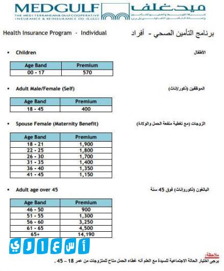 اسعار التامين الطبي في ميدغلف